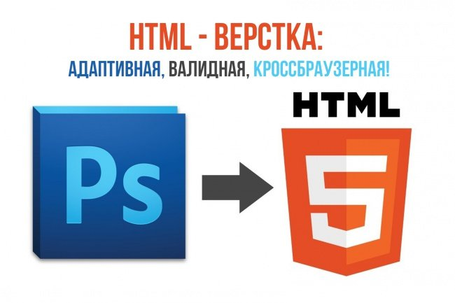 HTML верстка